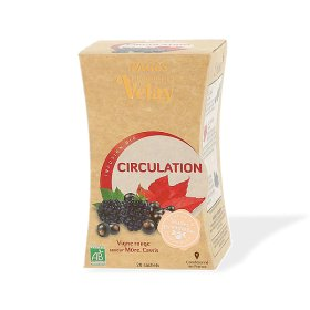 Infusion Circulation Kraft...